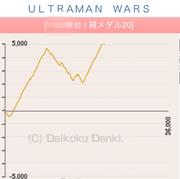 スランプグラフ1