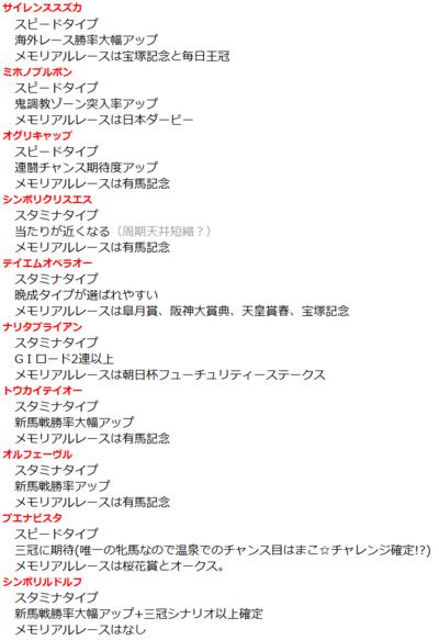 G1優駿俱楽部 主役馬 メモリアルレース